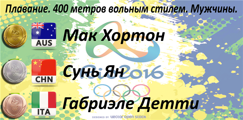 ХХХІ Летние Олимпийские Игры - 2016 6a4c2248fe4f