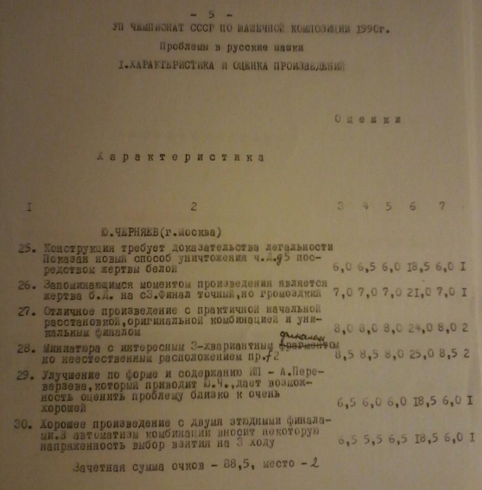 Чемпионаты СССР по композиции Caca6f85ed5b