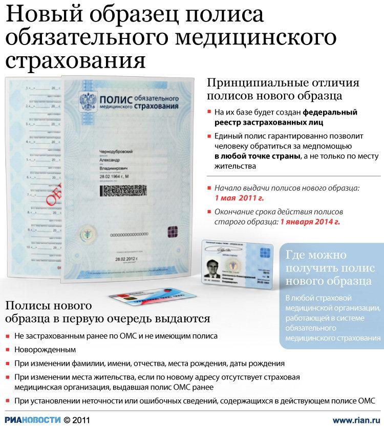 Медицинский полис 9d001a9ad2b1