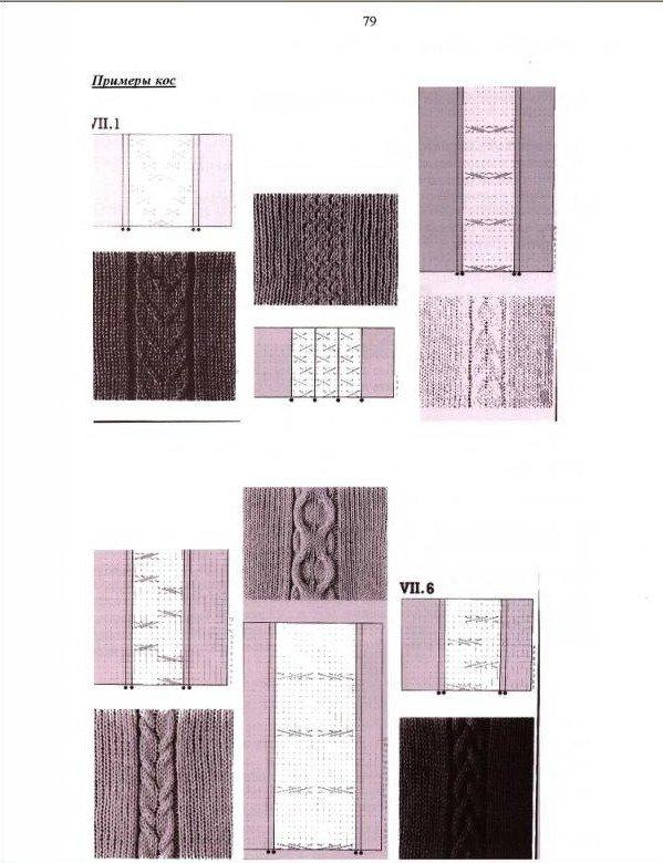 Начальный курс по обучению вязания на вязальной машине SILVER REED   - Страница 4 6785946df5a7