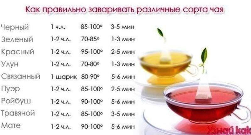 Чайная тема - Страница 2 D3de022f1790