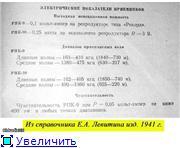 Радиоприемники серии РПК. Dd50633812b6t