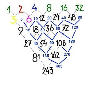 Числа магического шестиугольника. 7338a0df49d2