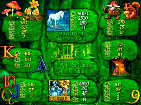 Бесплатные игры. Покер. Игровые автоматы. Ec79ad1f9e12