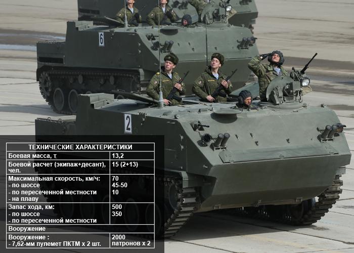 BMD-4M and BTR-MD Rakushka: - Page 6 Bf4d07c95c1a