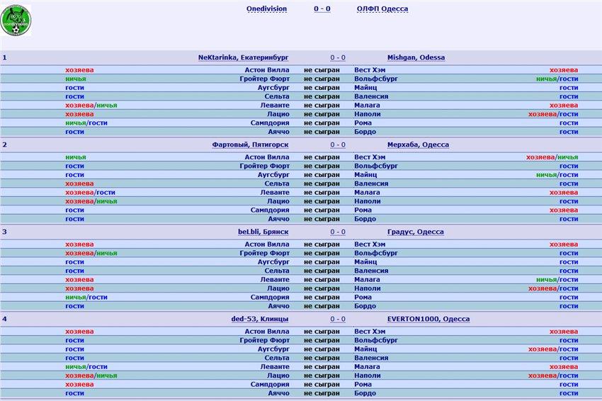 Спартакиада 2013 - Страница 4 383628e881ad