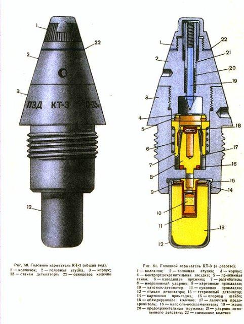 Бронебойные калиберные снаряды 45-мм противотанковой пушки образца 1937 года (53-К) Dd06f9f8a6ad