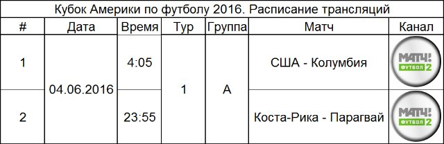 Кубок Америки 2016 853c651eb2c7