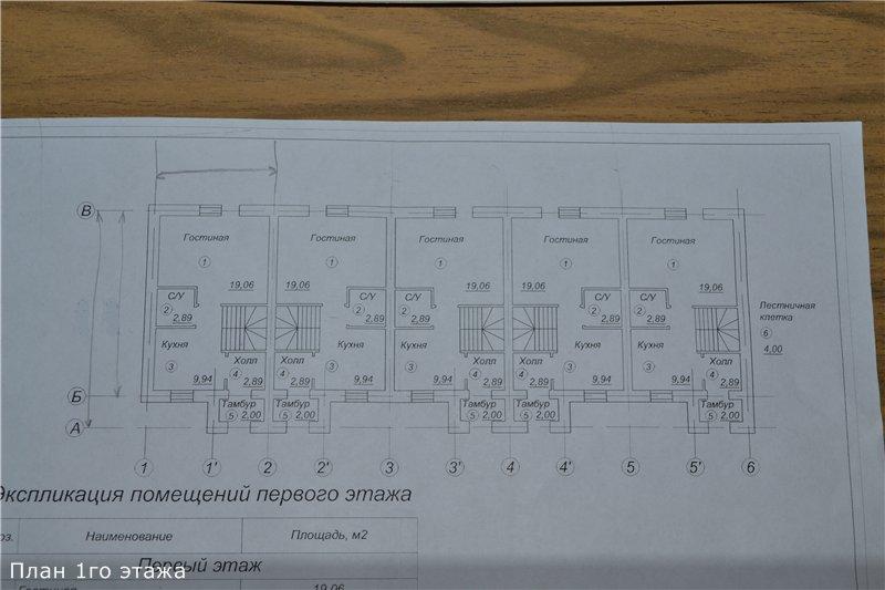 Строительство по сертификатам в ЖСК Казачья станица 8207f739836f