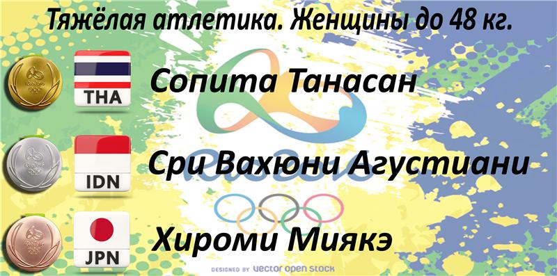 ХХХІ Летние Олимпийские Игры - 2016 E5a837cb3dfd