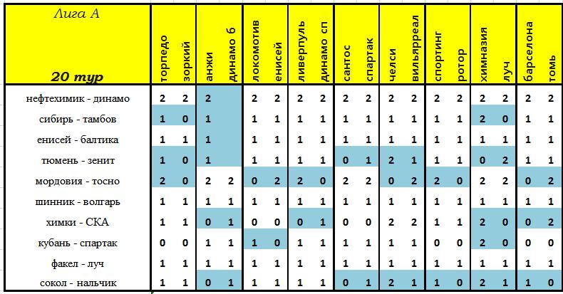 VII Чемпионат прогнозистов форума Onedivision - Лига А   - Страница 5 5a2f4e527950
