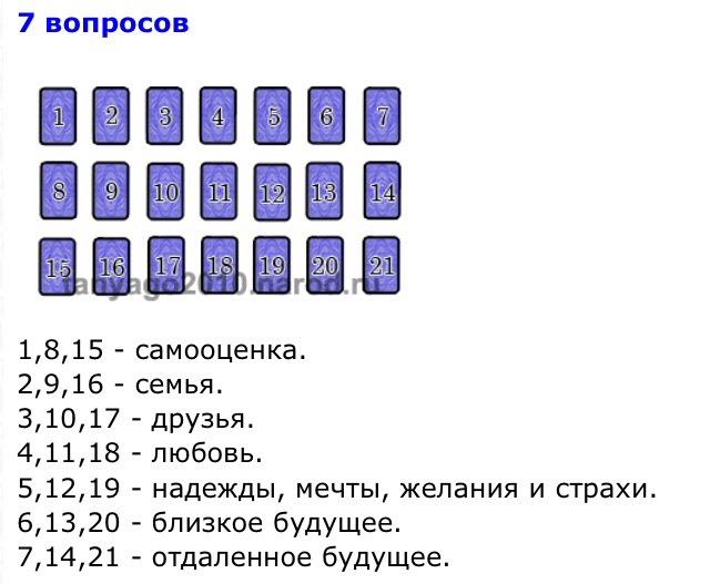 Акция раскладов на Таро                                   - Страница 9 E73ffa193f69