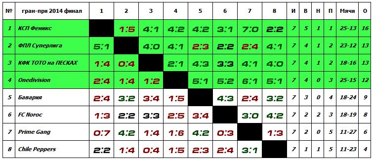 Гран-При 2014, финал   - Страница 3 Fe66b1548bfb