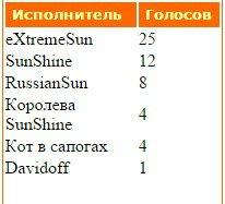 ДиДжеи-Победители прошедшего месяца - Страница 2 E001ff7f1613