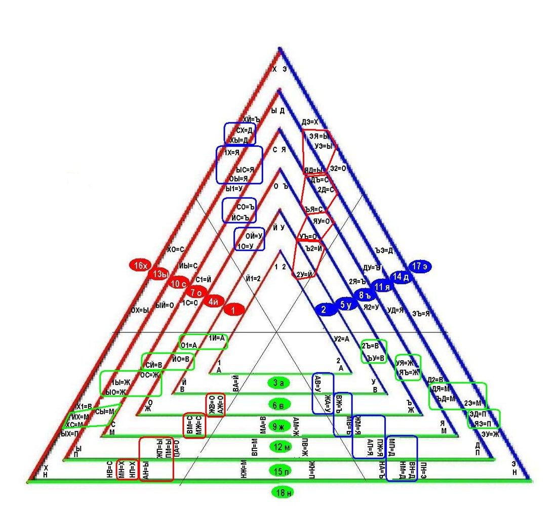 Наши модели и объяснение их понимания - Страница 16 D5d10c5d7150