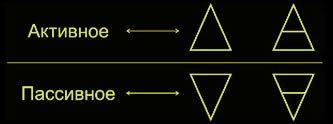Магический круг C6616f270159