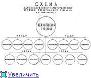 Административно-территориальное деление Черниговской губернии - области 767ee716bddat