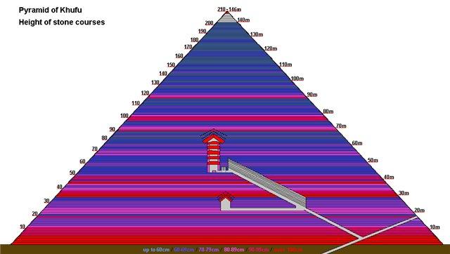 Египетские Пирамиды - Страница 7 3f4bed453115