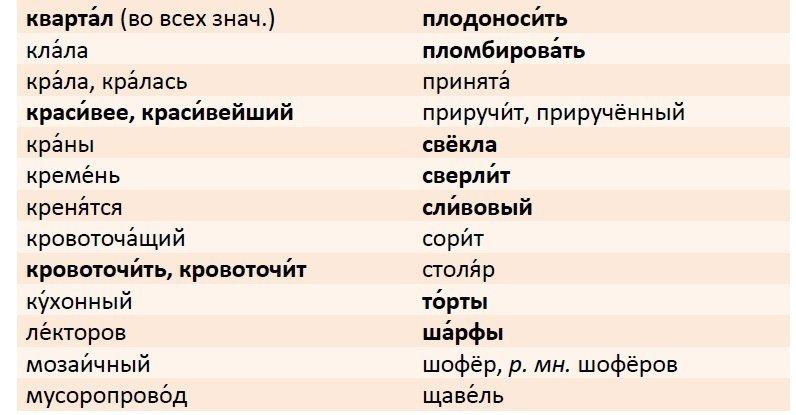 Учим русский язык 01f22e106c7c