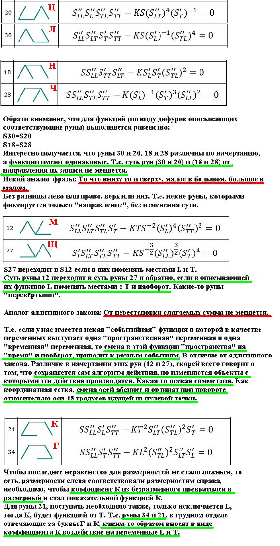 Формула Перехода - Страница 2 8abae918ead8