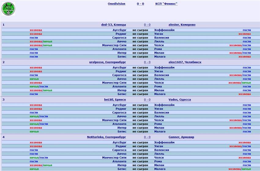 Спартакиада 2013 - Страница 5 044be0309cac