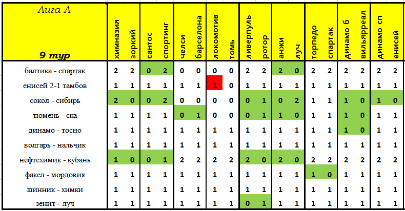 VII Чемпионат прогнозистов форума Onedivision - Лига А   - Страница 2 B39dd1f81b31