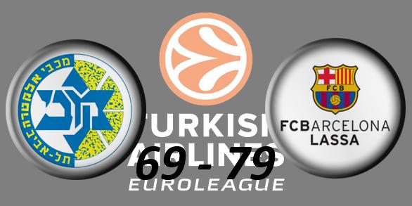 ЕвроЛига 2016/2017 58cf003e35af