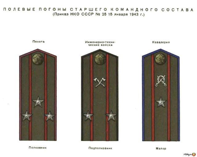 Звездочка с погона старшего офицерского состава РККА Db6aace104b3