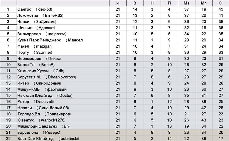 Лига А 2011-12 B9238fc3a8a1