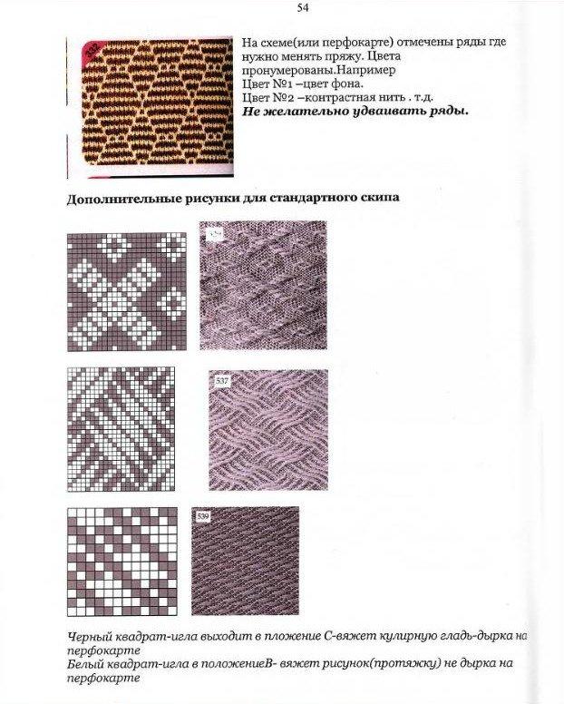 Начальный курс по обучению вязания на вязальной машине SILVER REED   - Страница 4 Fb87755a11a7