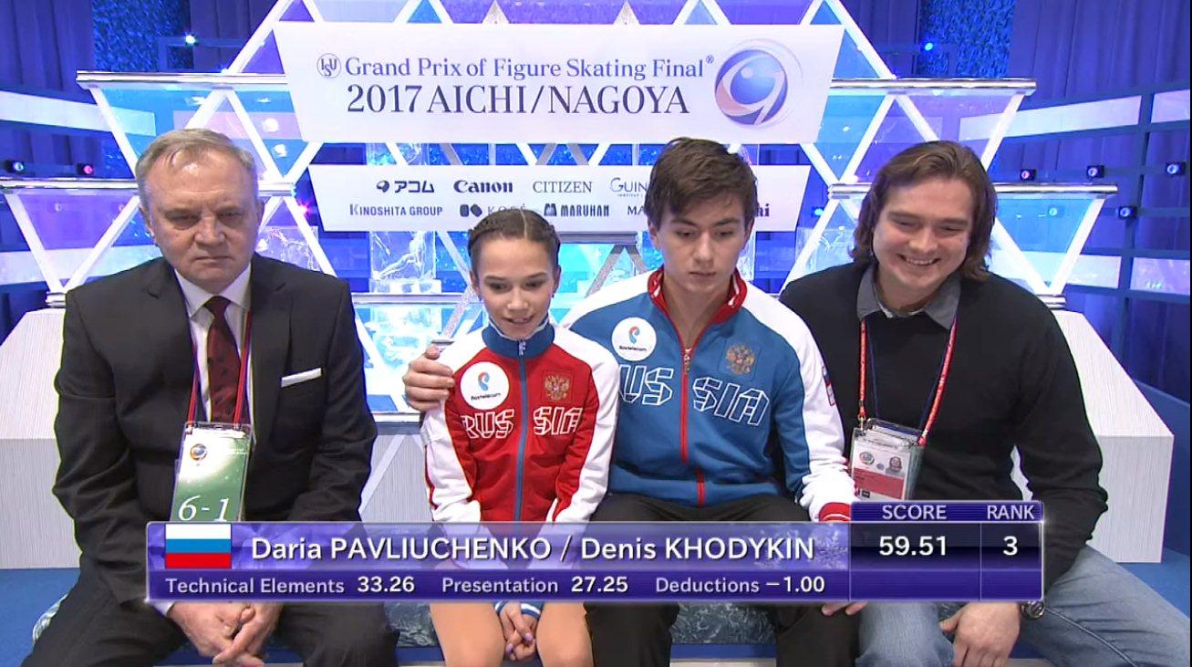 Дарья Павлюченко-Денис Ходыкин 5816a031cda4