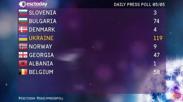 Евровидение 2016 - Страница 4 C2f308d0d6ba