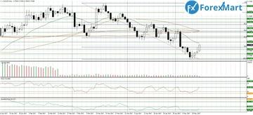 Аналитика от компании ForexMart - Страница 16 9a3d68803de4t