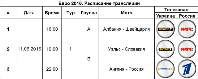 Чемпионат Европы по футболу 2016 0b81cc1dc58d