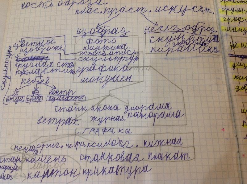 Каллиграфия или исправление почерка у детей. - Страница 6 Fbe733e26e87