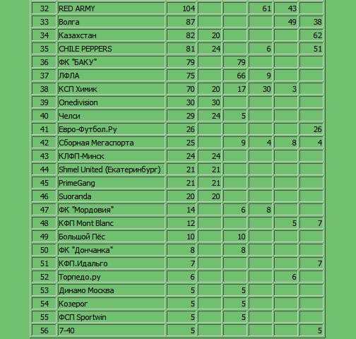 Гран-При 2012-2013, финал B55db9ff097b