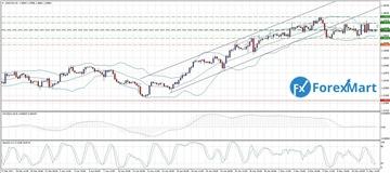 Аналитика от компании ForexMart - Страница 16 5987a9dcb250t