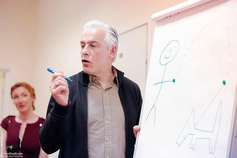Джерард О'Ши - семинары по хендлингу и ринговой дрессировке в России - Страница 2 4bdbc4d794a6