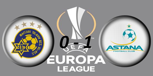 Лига Европы УЕФА 2017/2018 F7f86ae9f15c