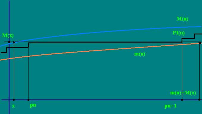 Ce e bine de stiut pentru rezolvarea multor conjecturi (probleme)?! B03f95ae75e6