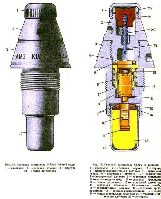 Бронебойные калиберные снаряды 45-мм противотанковой пушки образца 1937 года (53-К) Ebb2bc0613fa