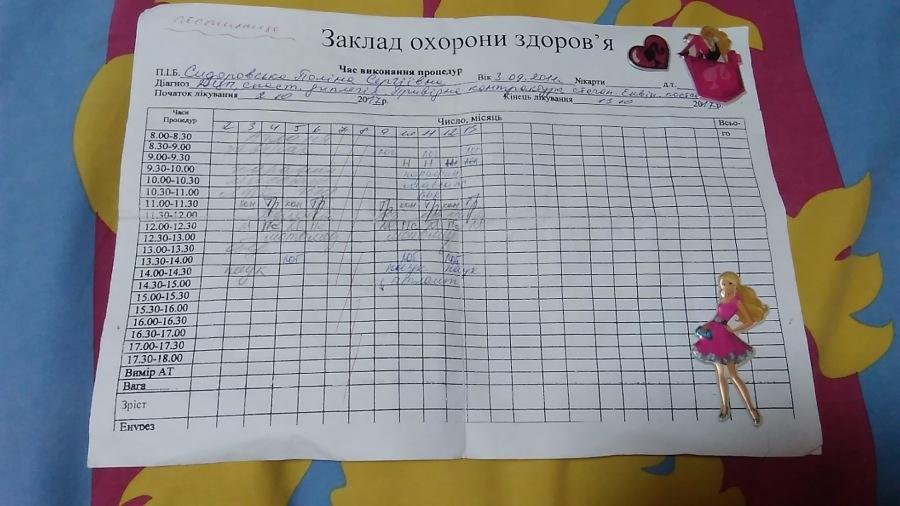 Помогите собрать средства на лечение дочери! 7e2e3eab45e9
