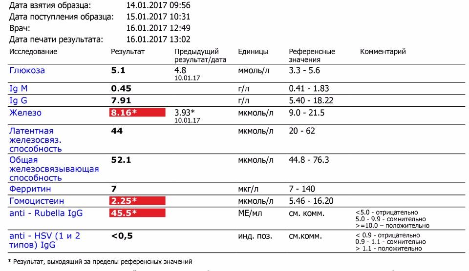 Всеволод и мама Диана VS Аутизм - Страница 26 35be8f39b236