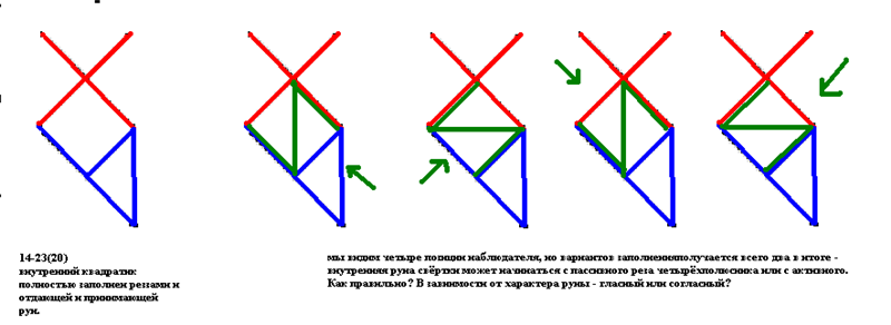 Топологии Рун Русского Рода 0a4d771c6e36