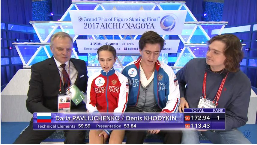 Дарья Павлюченко-Денис Ходыкин 405eb5a21d05
