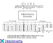 Административно-территориальное деление Черниговской губернии - области 60d1822f8342t