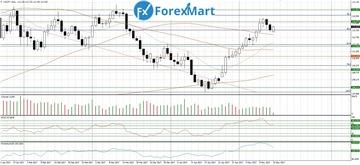 Аналитика от компании ForexMart - Страница 16 05f3667fb88dt