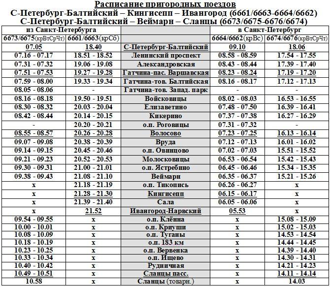 Транспорт в Волосовском районе 6c08b6f46116