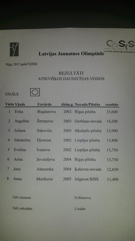 Латвийская юношеская Олимпиада 2017 101020ac95b8