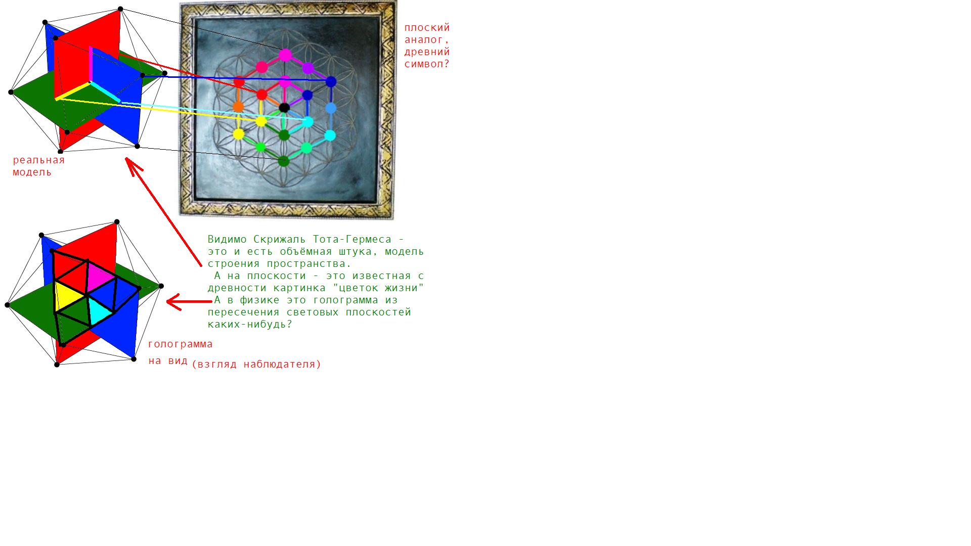 Предположения, гипотезы и догадки - Страница 13 C0c8412b82fc